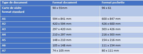 tableau format papier